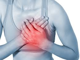 Chest Pain in Women 2