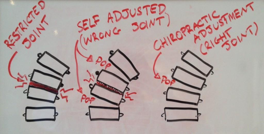 Chiropractic Joint Adjustment 2